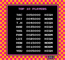 High Score Screen for Vs. Dr. Mario.
