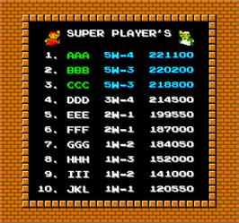 High Score Screen for Vs. Super Mario Bros..