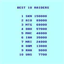 High Score Screen for Western Express.