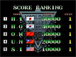High Score Screen for World Cup Volley '95.