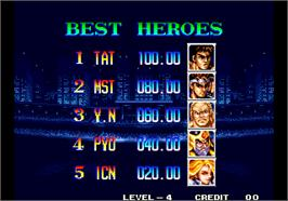 High Score Screen for World Heroes 2 Jet.