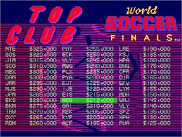 High Score Screen for World Soccer Finals.