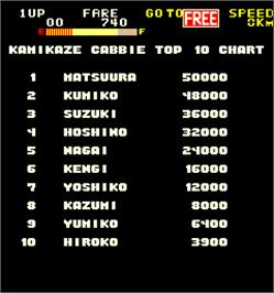 High Score Screen for Yellow Cab.