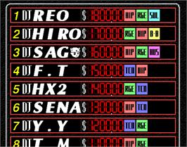 High Score Screen for beatmania.