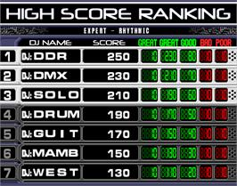 High Score Screen for beatmania 6th MIX.