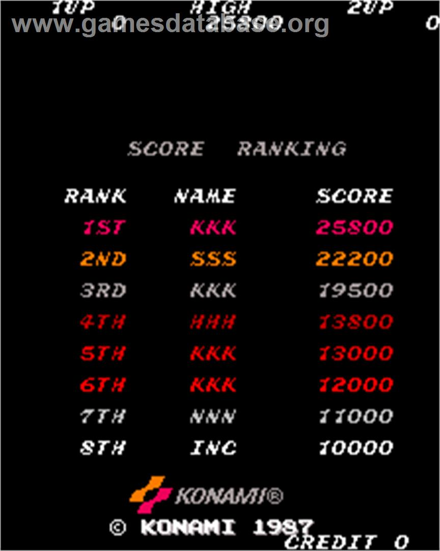 Contra - Arcade - Artwork - High Score Screen