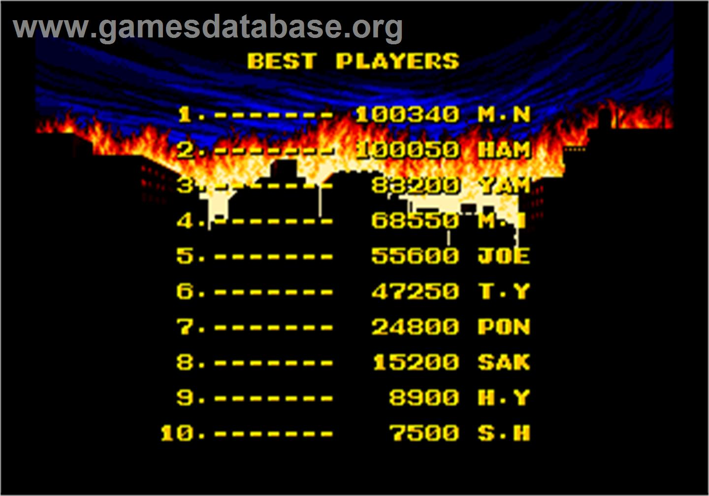 King of the Monsters - Arcade - Artwork - High Score Screen