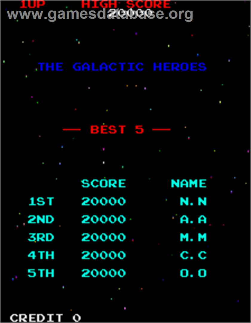 Ms. Pac-Man/Galaga - 20th Anniversary Class of 1981 Reunion - Arcade - Artwork - High Score Screen