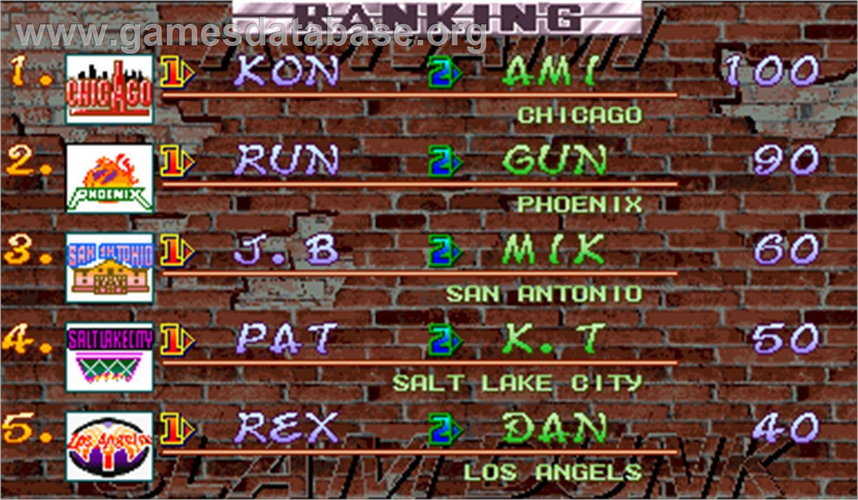 Run and gun arcade games database