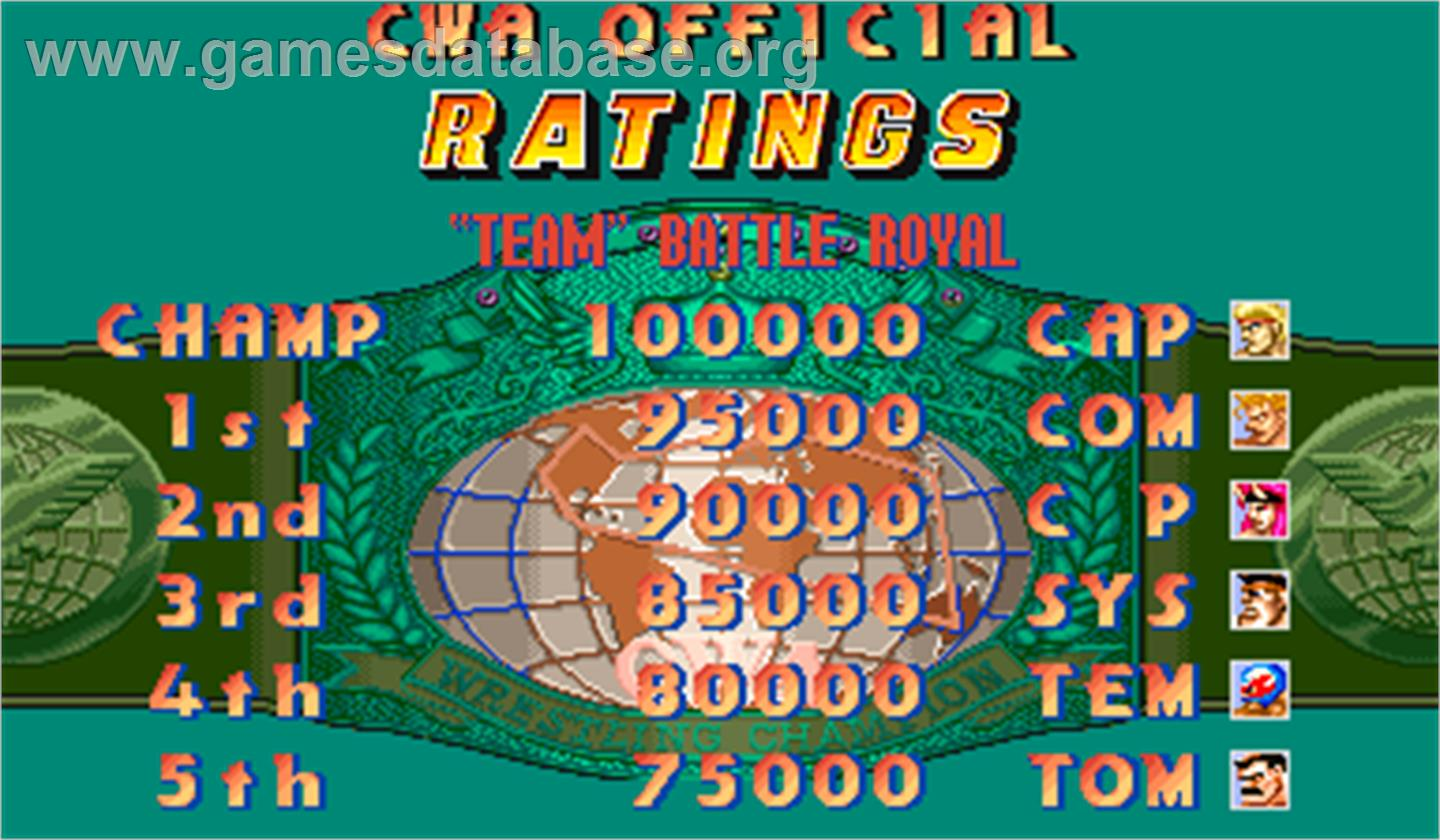 High Score Screen for Saturday Night Slam Masters.