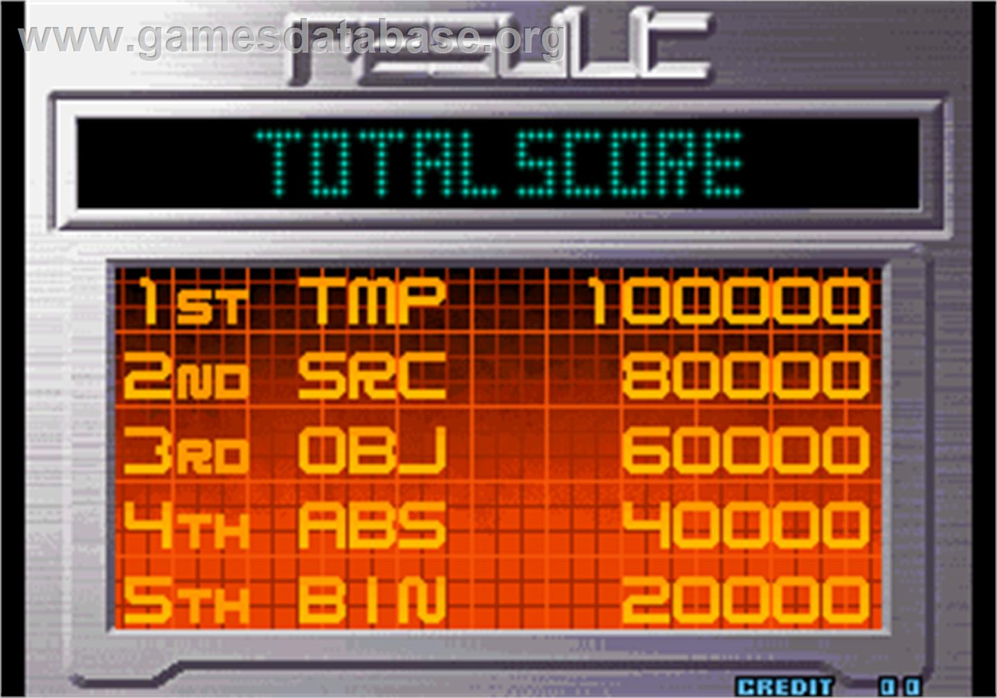 The King of Fighters 2002 Magic Plus II - Arcade - Artwork - High Score Screen