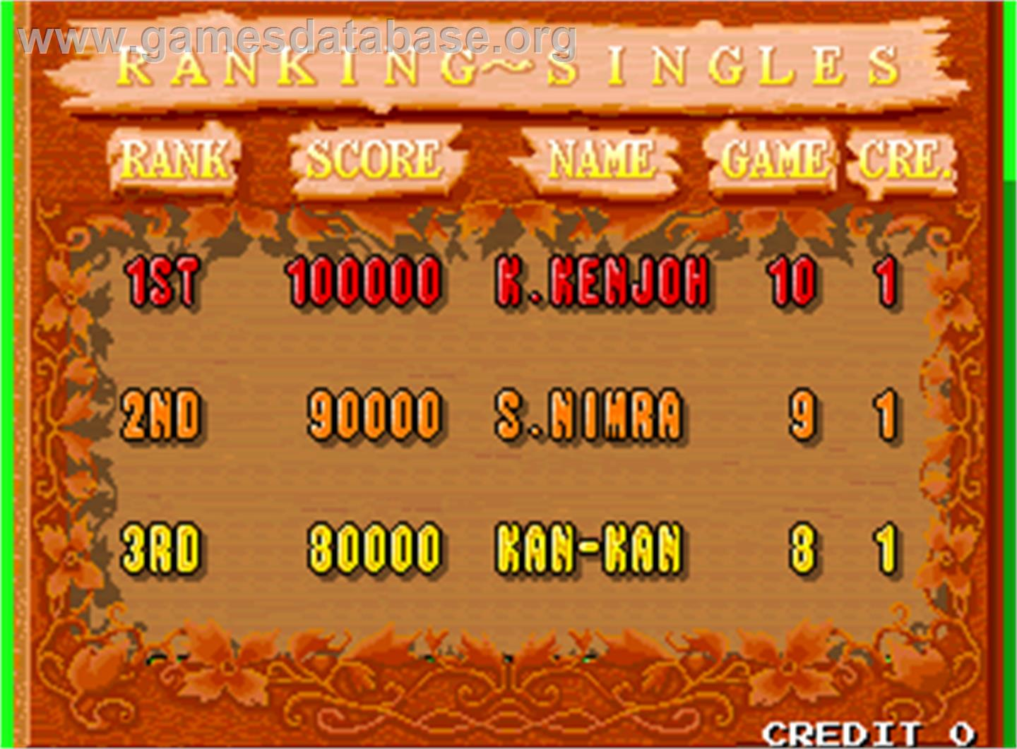 Tinkle Pit - Arcade - Artwork - High Score Screen