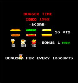 Title screen of Burger Time on the Arcade.