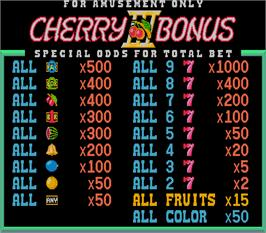 Title screen of Cherry Bonus III on the Arcade.