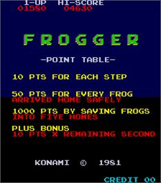 Title screen of Frogger on the Arcade.