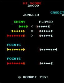Title screen of Jungler on the Arcade.