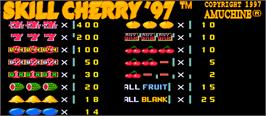 Title screen of Skill Cherry '97 on the Arcade.