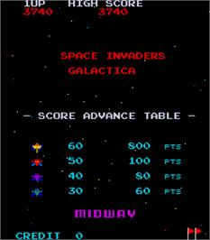 Title screen of Space Invaders Galactica on the Arcade.