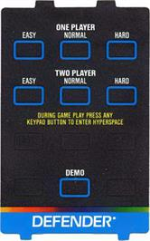 Overlay for Defender on the Atari 5200.