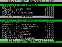 In game image of 1984: The Game of Government Management on the Sinclair ZX Spectrum.