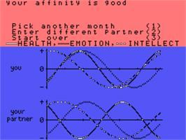 In game image of Biorhythm Diagnosis on the Sord M5.